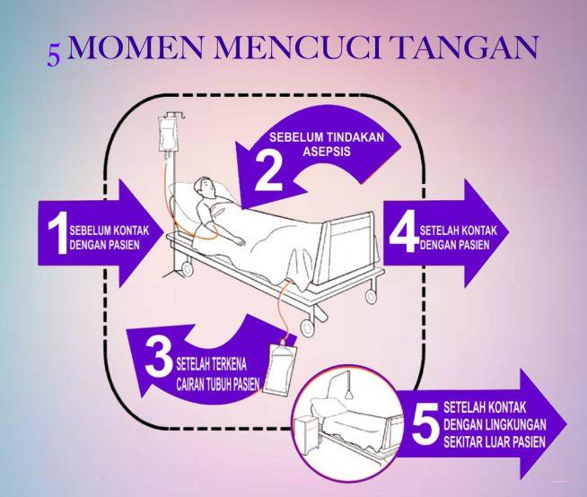 MOMEN CUCI TANGAN 2